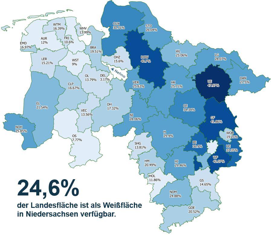 Flächenpotenzial in Niedersachsen, aufgeschlüsselt nach Landkreisen